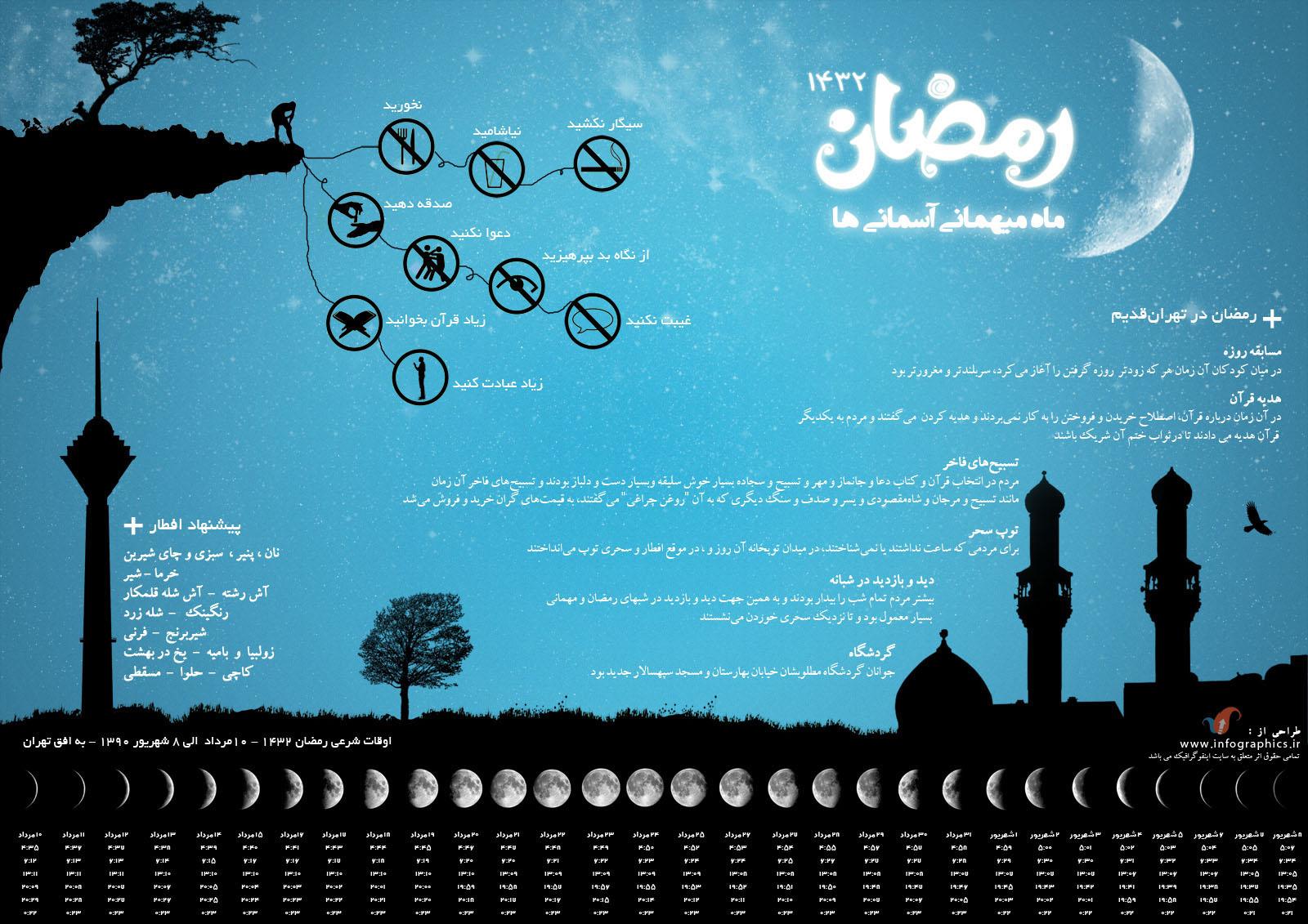 ۱۳۱۲۶۱۲۶۲۹_ramadan_lwww-infographics-ir_